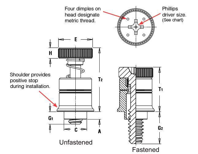part   pf7mf-440-0  captive panel screw  screw head  spring-loaded  flare mount