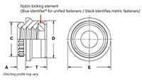 Nylon Insert Self Locking Fasteners - Types CFN 2