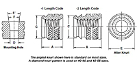 Tapered, thru threaded inserts – Types IUB, IUC-2