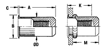 Minimized-Profile Head Threaded Insert - Closed End - Metric 2