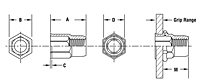 Types KFE and KFSE Broaching Standoffs Cross Section